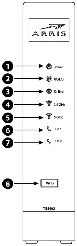 Understanding Your Modem Lights - Crossan Cablecomm Longford